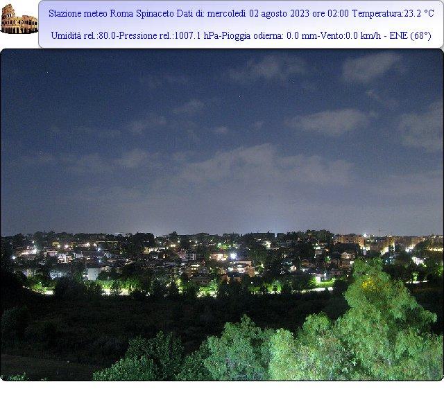 foto ore 02:00